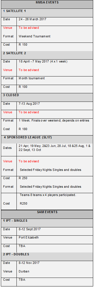 NMSA events 2017